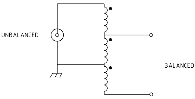 Figure 1  Schematic of the 1:1 Ruthroff voltage balun. Typically unbalanced = 50/75 ohms and balanced = 50/75 ohms.