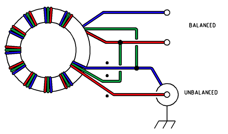 Figure 2  Wiring of the 1:1 Ruthroff voltage balun.