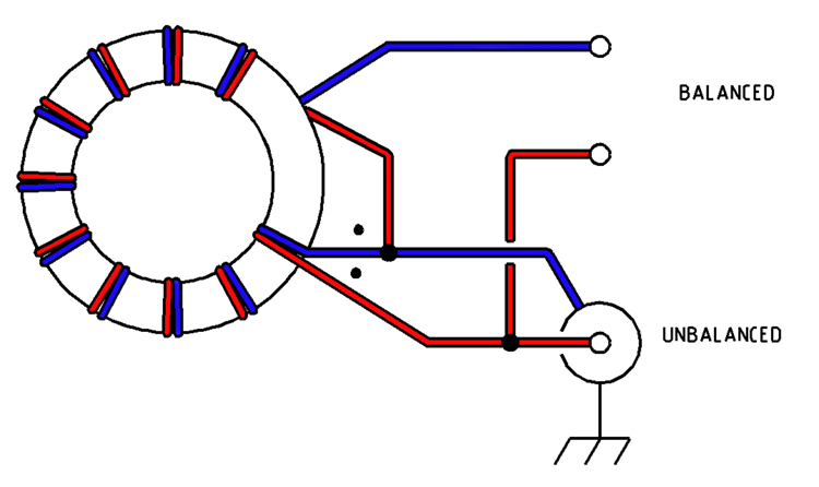 Figure 2  Wiring of the 4:1 Ruthroff voltage balun.