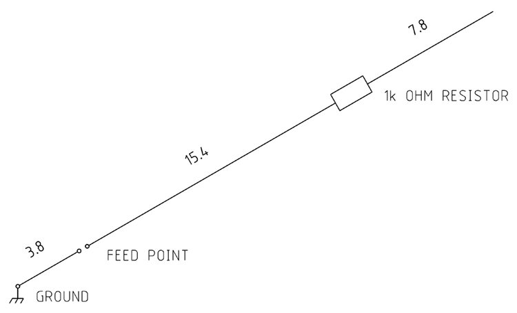 Figure 1  Typical antenna deployment including dimensions. All lengths are shown in metres.